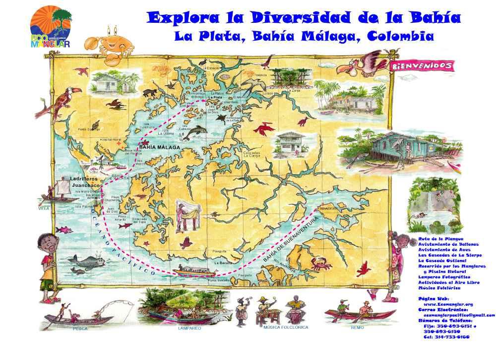 Ilustración del mapa ecoturístico de La Plata Bahía Málaga